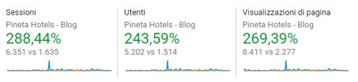 1 semestre Hotel Pineta