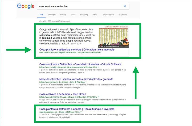 come si presentano featured snippet di Google